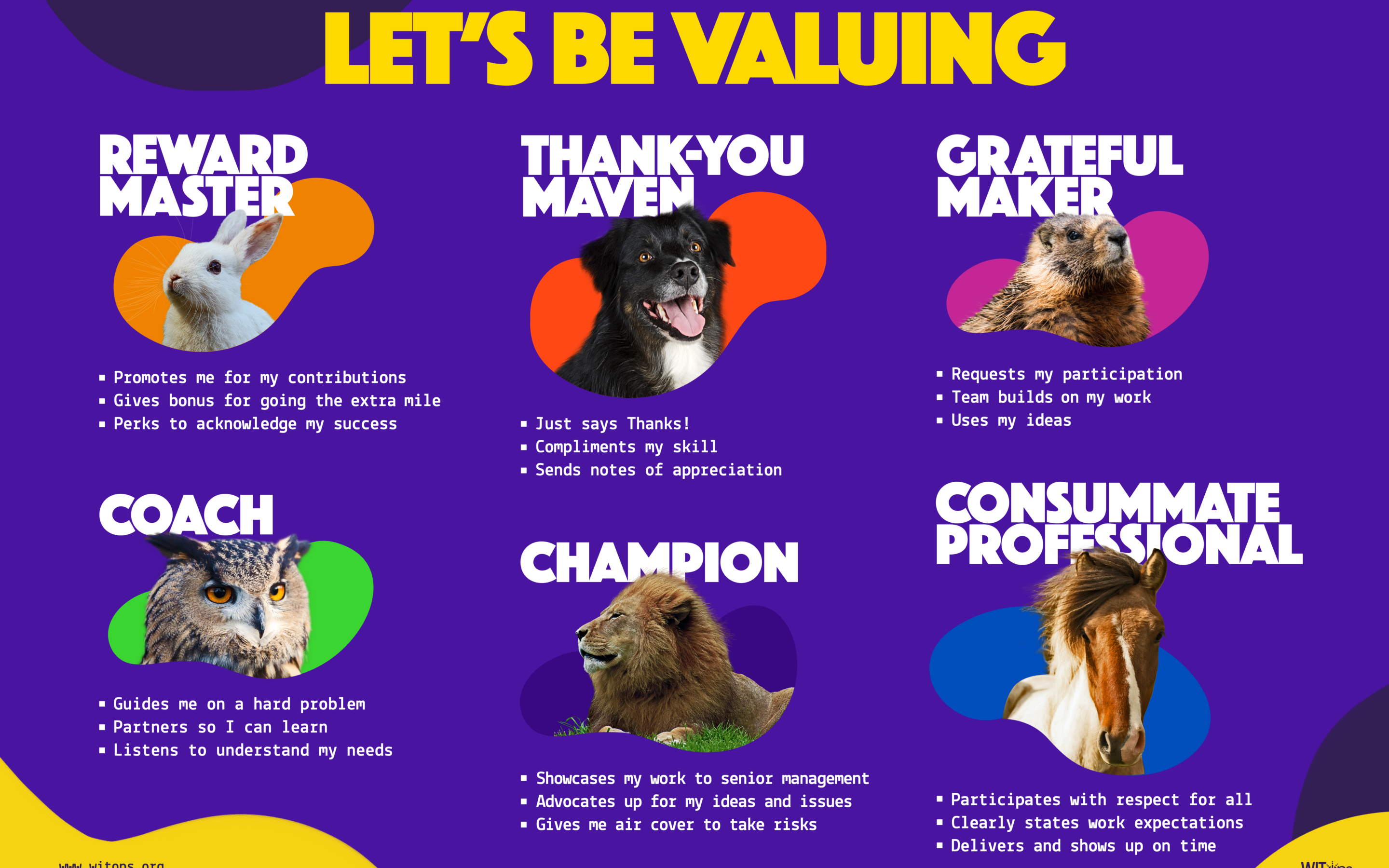 The Valuing and Jerk Project: Introducing the Posters