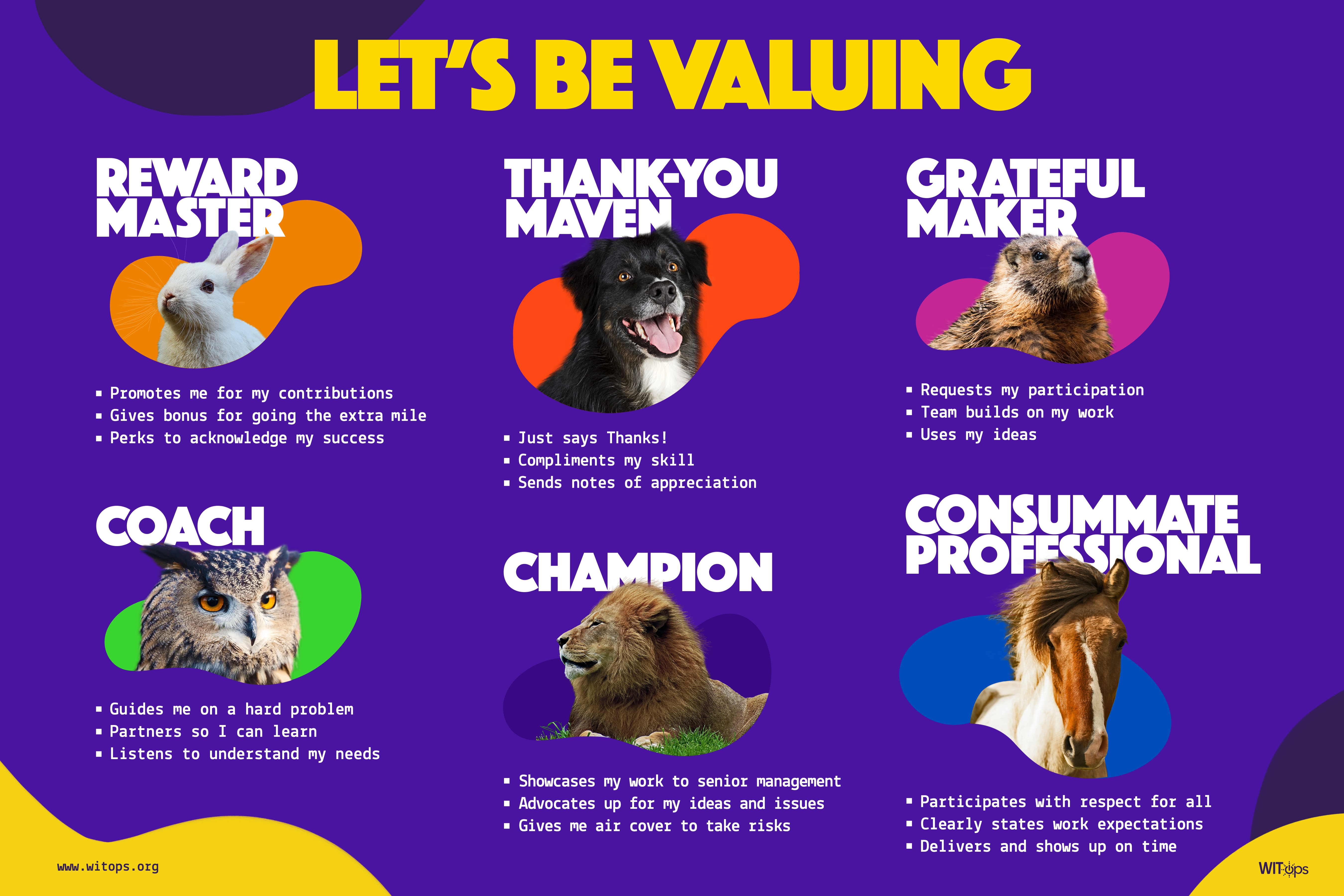 Let's Be Valuing Poster